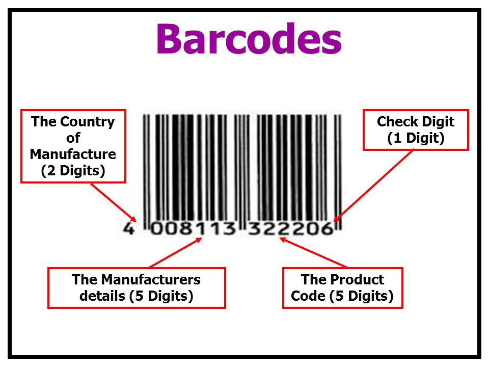 Barcodes The Country of Manufacture (2 Digits) The Manufacturers details (5 Digits) The Product Code (5 Digits) Check Digit (1 Digit)