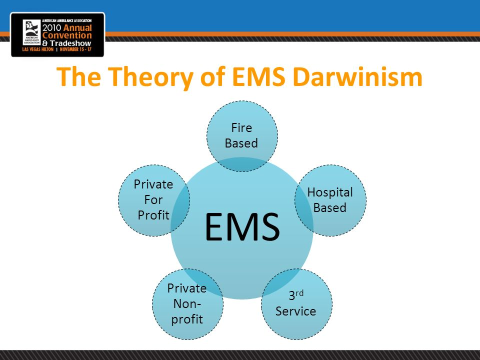 The Theory of EMS Darwinism EMS Fire Based Hospital Based 3 rd Service Private Non- profit Private For Profit