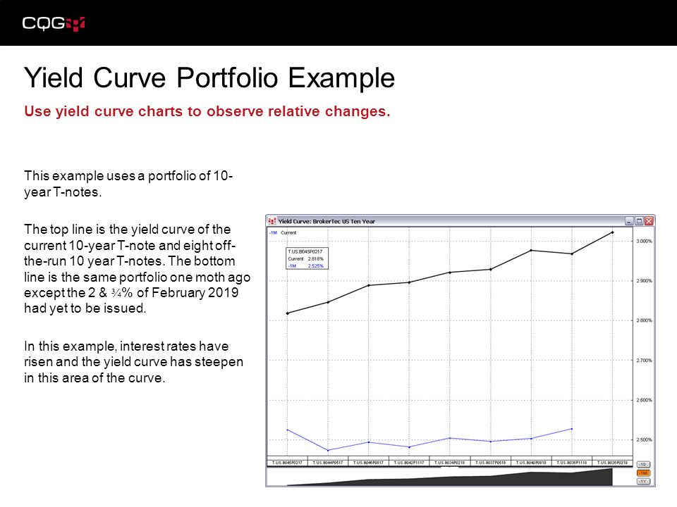 Use yield curve charts to observe relative changes. This example uses a portfolio of 10- year T-notes. The top line is the yield curve of the current