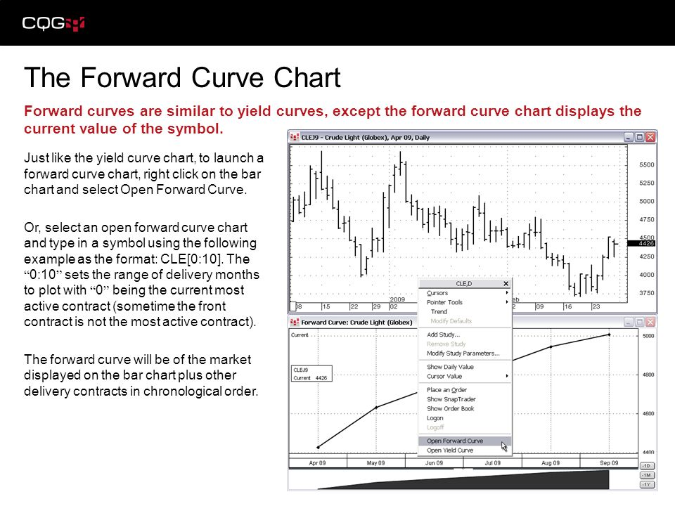 Forward curves are similar to yield curves, except the forward curve chart displays the current value of the symbol. Just like the yield curve chart,