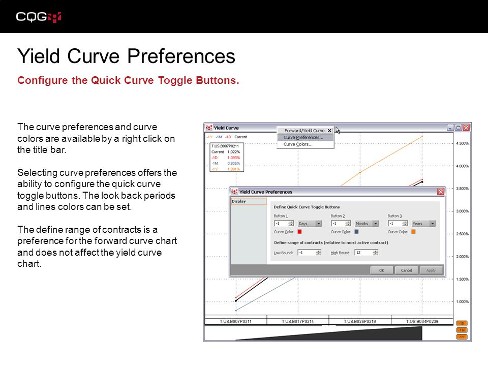 Configure the Quick Curve Toggle Buttons. The curve preferences and curve colors are available by a right click on the title bar. Selecting curve pref