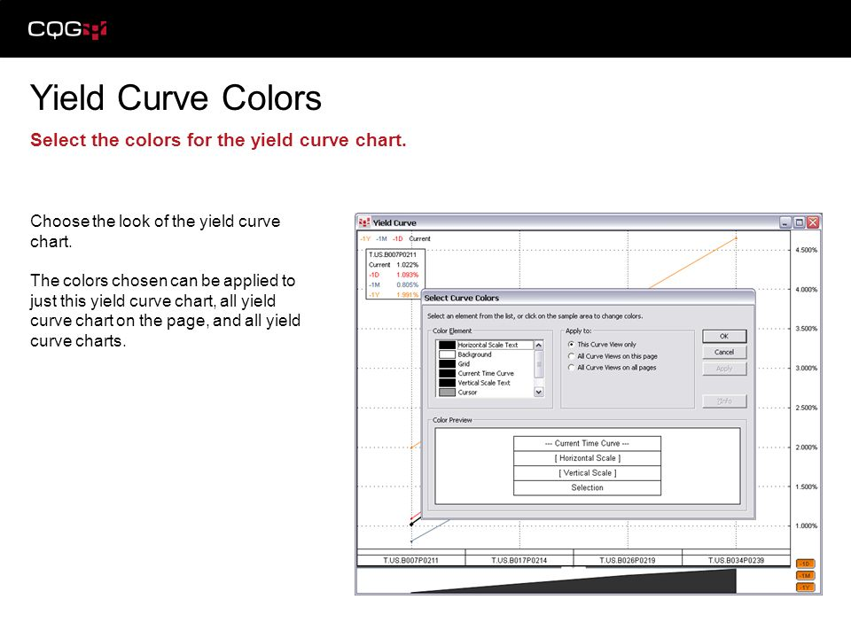 Select the colors for the yield curve chart. Choose the look of the yield curve chart. The colors chosen can be applied to just this yield curve chart