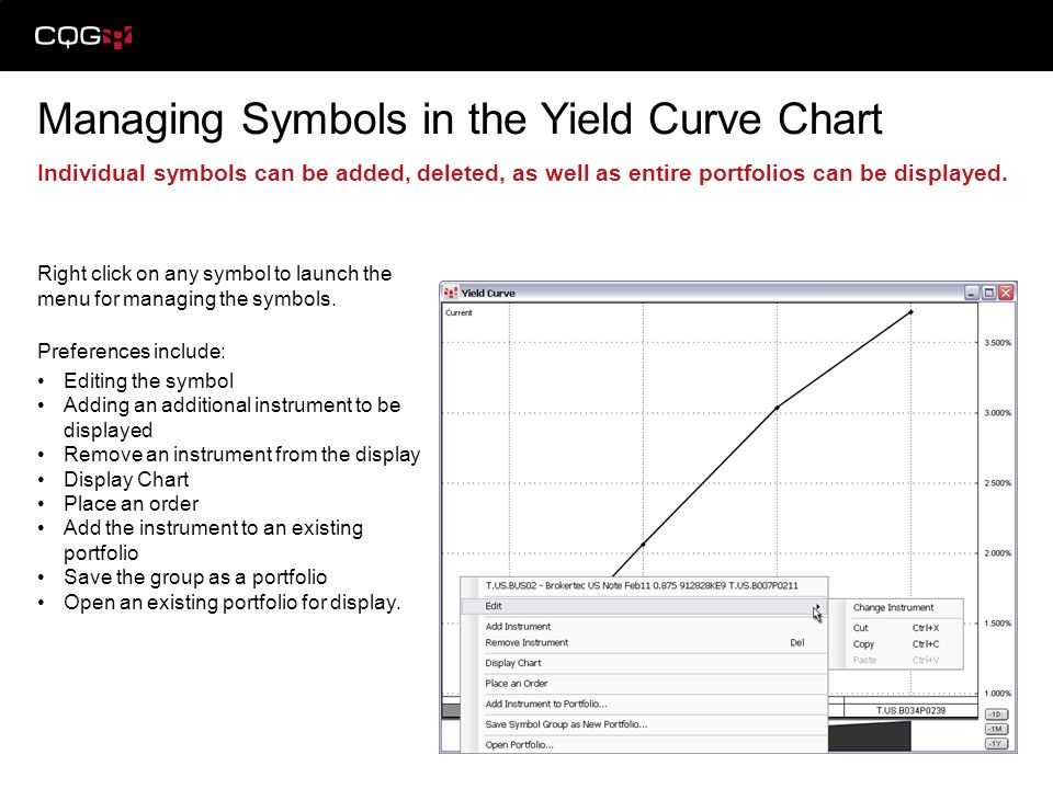 Managing Symbols in the Yield Curve Chart Individual symbols can be added, deleted, as well as entire portfolios can be displayed. Right click on any