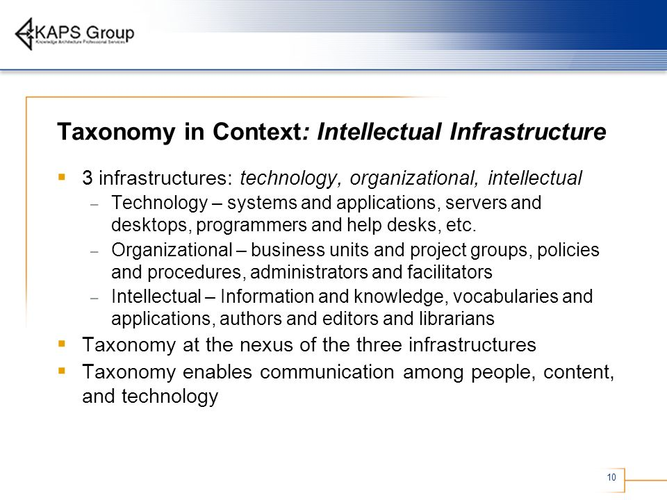 10 Taxonomy in Context: Intellectual Infrastructure 3 infrastructures: technology, organizational, intellectual – Technology – systems and application