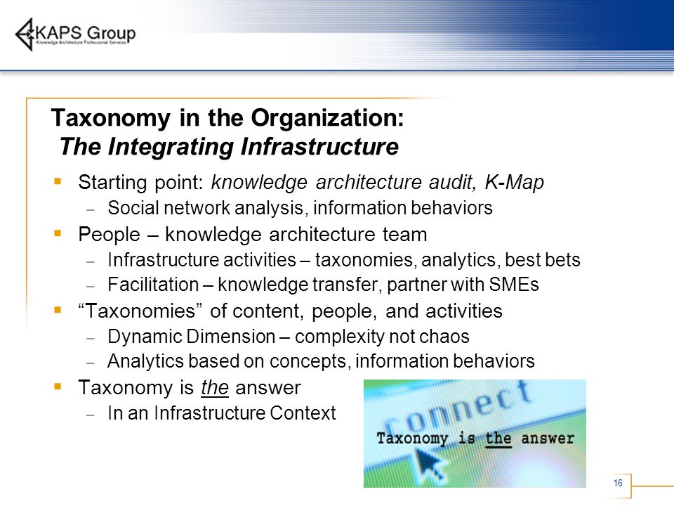 16 Taxonomy in the Organization: The Integrating Infrastructure Starting point: knowledge architecture audit, K-Map – Social network analysis, informa