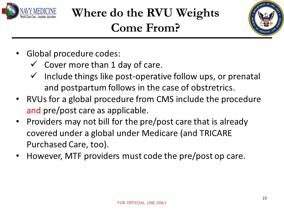 FOR OFFICIAL USE ONLY 25 Where do the RVU Weights Come From? Global procedure codes: Cover more than 1 day of care. Include things like post-operative