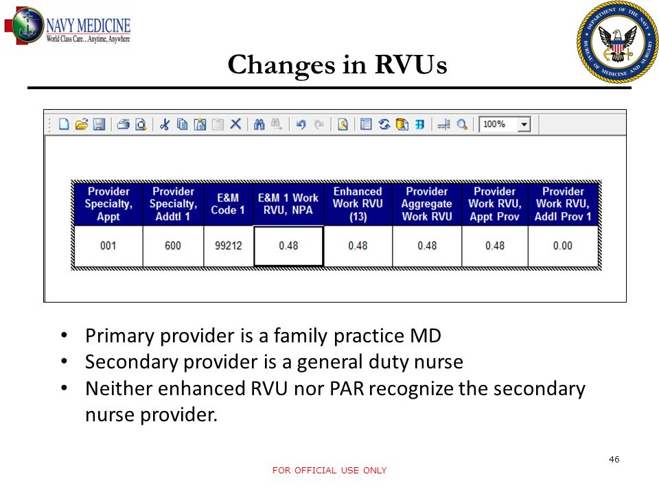 FOR OFFICIAL USE ONLY 46 Primary provider is a family practice MD Secondary provider is a general duty nurse Neither enhanced RVU nor PAR recognize th