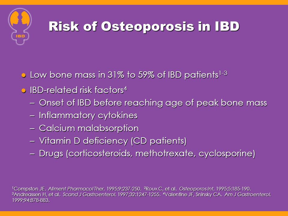 Risk of Osteoporosis in IBD Low bone mass in 31% to 59% of IBD patients 1-3 Low bone mass in 31% to 59% of IBD patients 1-3 IBD-related risk factors 4 IBD-related risk factors 4 –Onset of IBD before reaching age of peak bone mass –Inflammatory cytokines –Calcium malabsorption –Vitamin D deficiency (CD patients) –Drugs (corticosteroids, methotrexate, cyclosporine) 1 Compston JE.