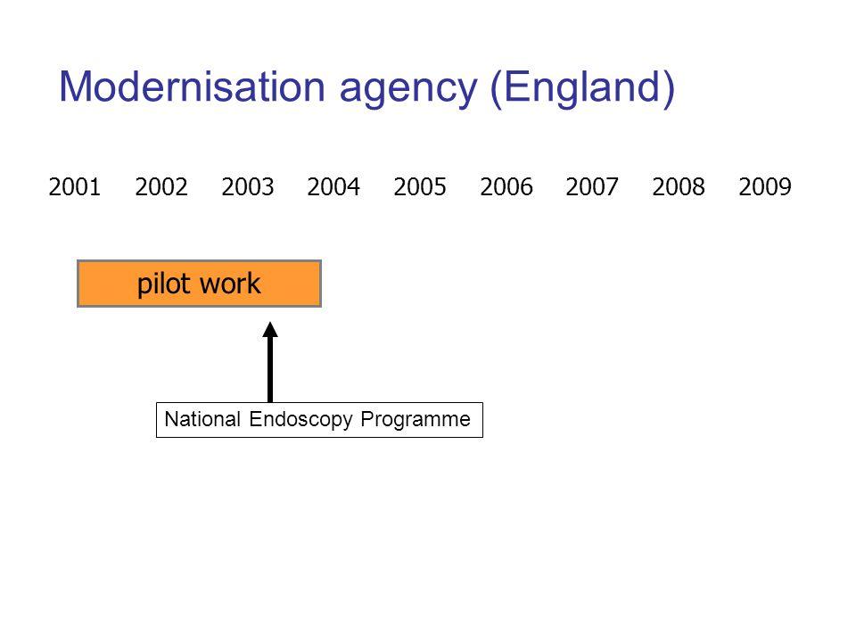 Modernisation agency (England) 2001 2002 2003 2004 2005 2006 2007 2008 2009 pilot work National Endoscopy Programme
