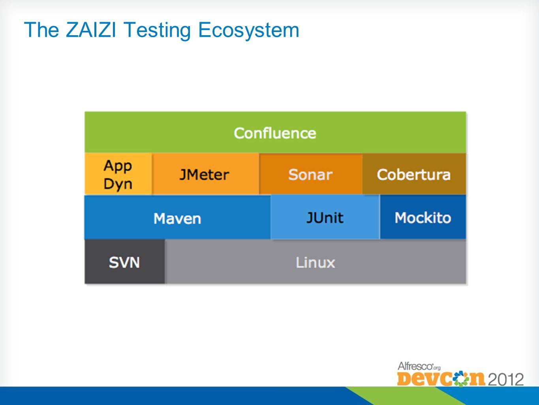The ZAIZI Testing Ecosystem