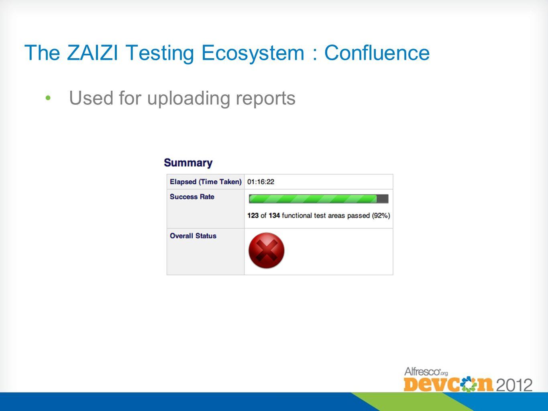 The ZAIZI Testing Ecosystem : Confluence Used for uploading reports
