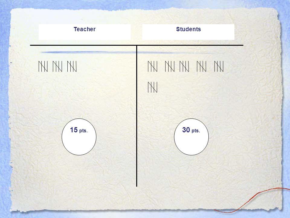 TeacherStudents 15 pts. 30 pts.