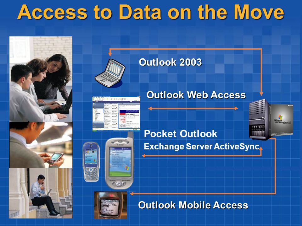 Outlook 2003 Outlook Web Access Pocket Outlook Exchange Server ActiveSync Outlook Mobile Access Access to Data on the Move