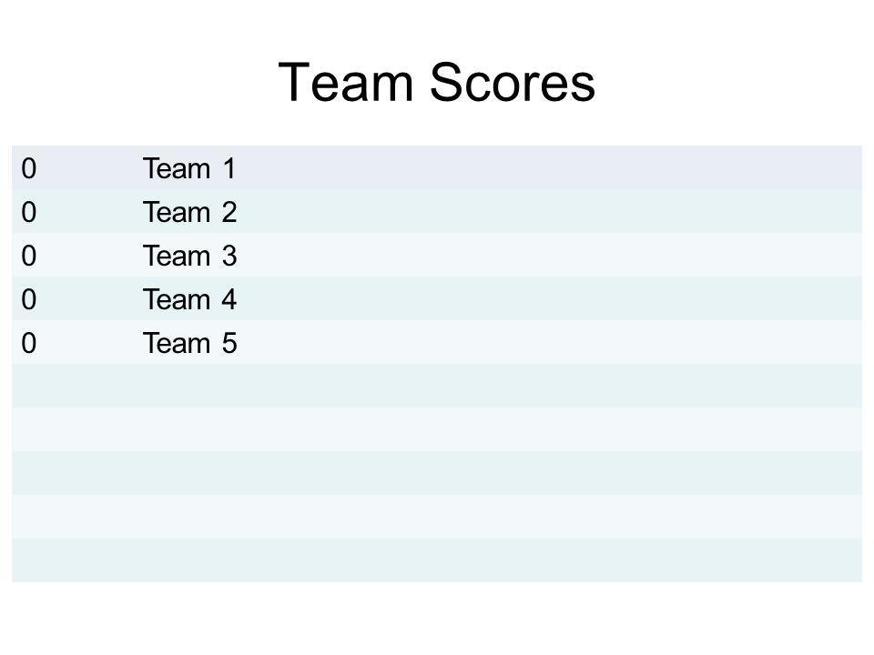 Team Scores 0Team 1 0Team 2 0Team 3 0Team 4 0Team 5