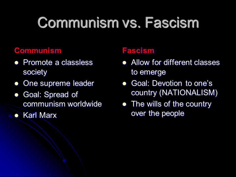 Communism vs.
