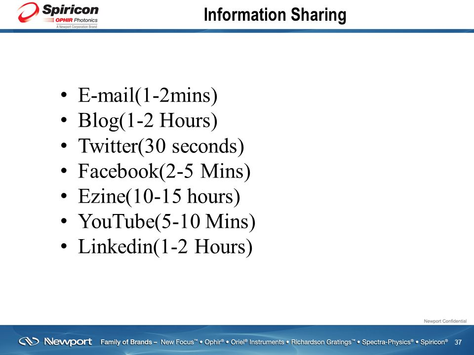 37 Information Sharing E-mail(1-2mins) Blog(1-2 Hours) Twitter(30 seconds) Facebook(2-5 Mins) Ezine(10-15 hours) YouTube(5-10 Mins) Linkedin(1-2 Hours)