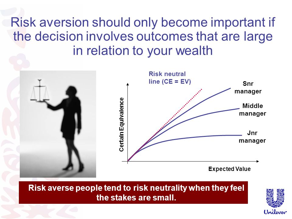 The difference between Expected Value and Certain Equivalence reflects attitude towards risk This is a matter of preference; there is no correct risk attitude for your personal decisions.