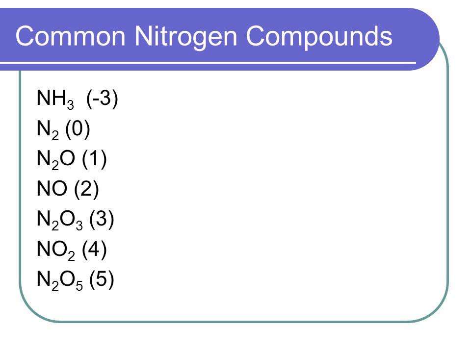 Common Nitrogen Compounds NH 3 (-3) N 2 (0) N 2 O (1) NO (2) N 2 O 3 (3) NO 2 (4) N 2 O 5 (5)