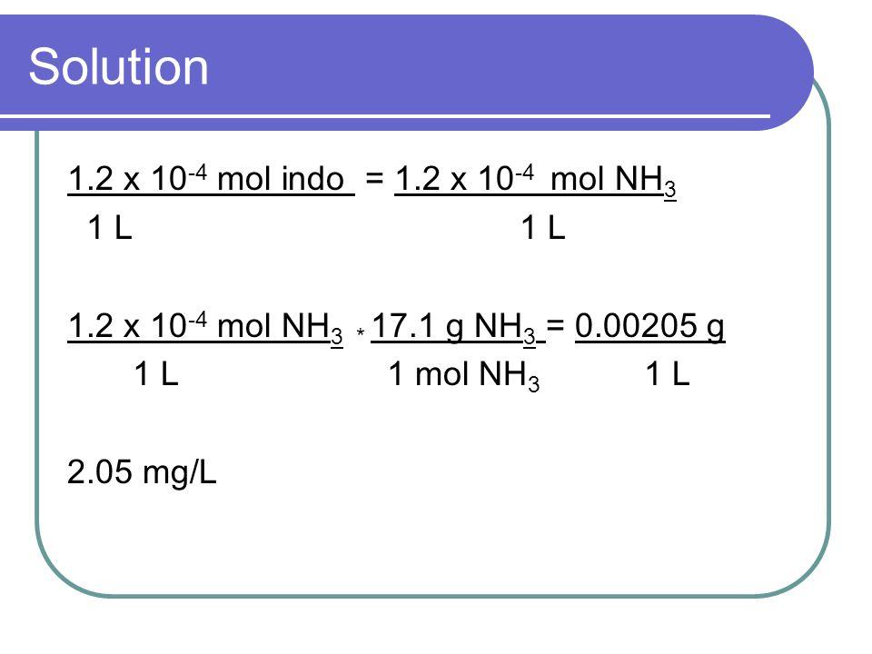 Solution 1.2 x 10 -4 mol indo = 1.2 x 10 -4 mol NH 3 1 L 1 L 1.2 x 10 -4 mol NH 3 * 17.1 g NH 3 = 0.00205 g 1 L 1 mol NH 3 1 L 2.05 mg/L
