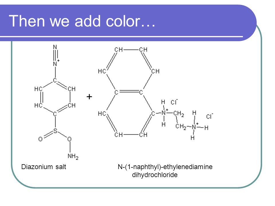 Then we add color… Diazonium salt N-(1-naphthyl)-ethylenediamine dihydrochloride