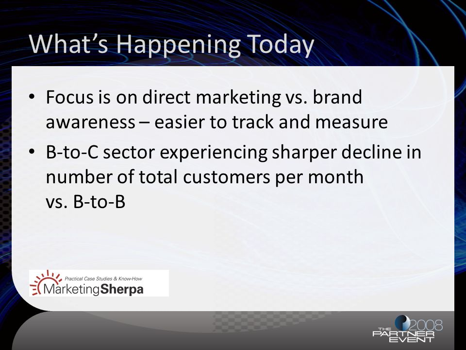 Whats Happening Today Focus is on direct marketing vs. brand awareness – easier to track and measure B-to-C sector experiencing sharper decline in num