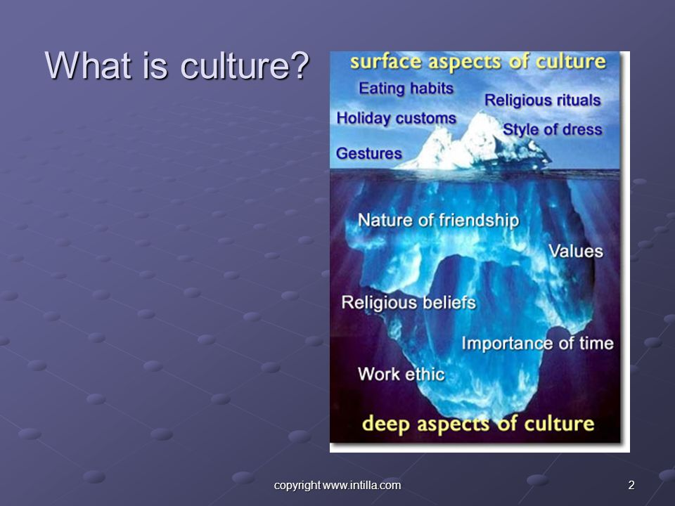 2copyright www.intilla.com What is culture?