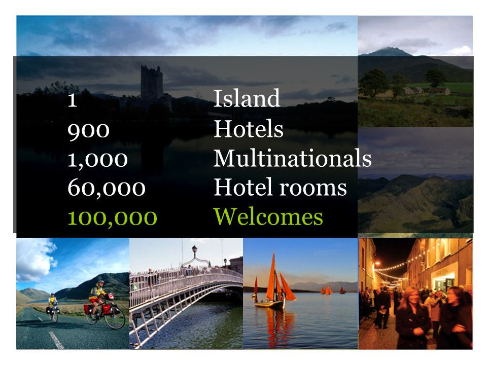 1 Island 900Hotels 1,000Multinationals 60,000 Hotel rooms 100,000 Welcomes