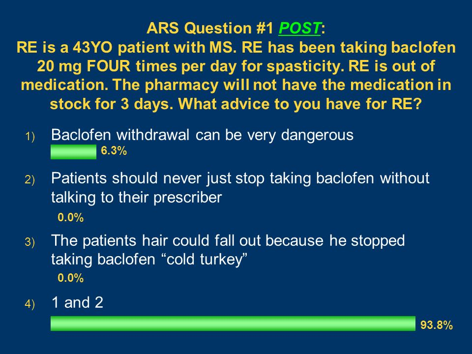 ARS Question #1 POST: RE is a 43YO patient with MS. RE has been taking baclofen 20 mg FOUR times per day for spasticity. RE is out of medication. The