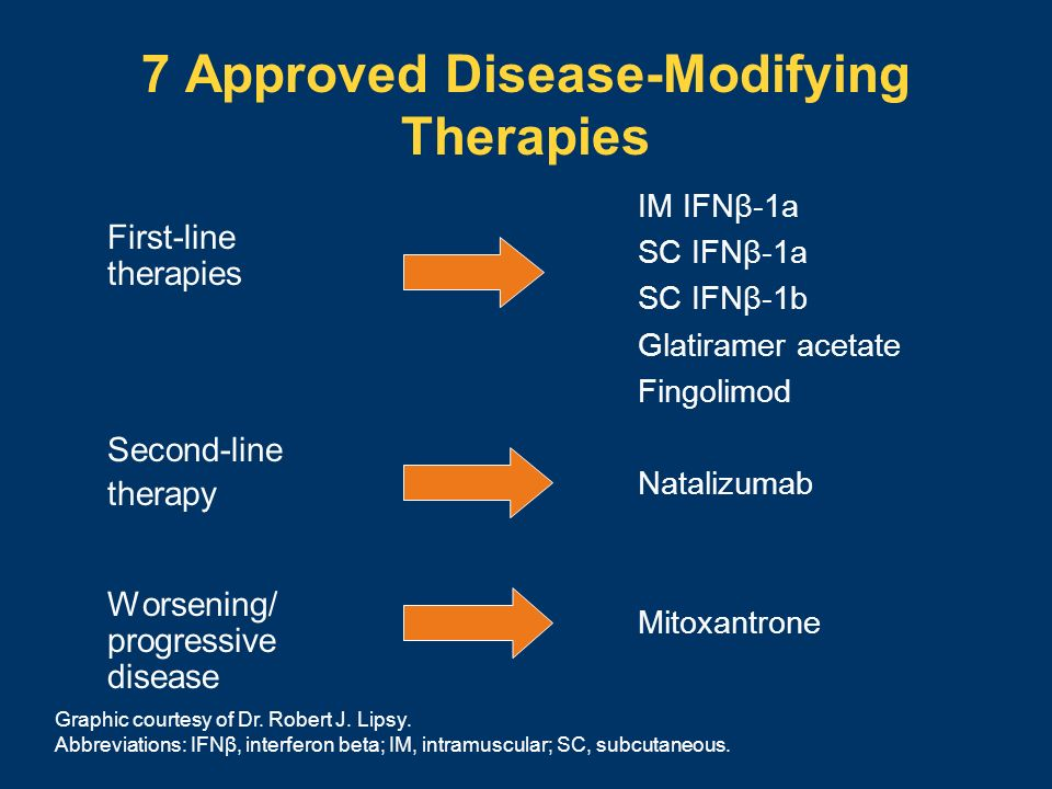 7 Approved Disease-Modifying Therapies First-line therapies Second-line therapy Worsening/ progressive disease IM IFNβ-1a SC IFNβ-1a SC IFNβ-1b Glatir