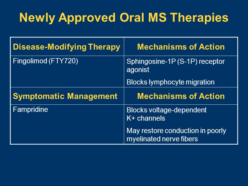 Newly Approved Oral MS Therapies Disease-Modifying TherapyMechanisms of Action Fingolimod (FTY720) Sphingosine-1P (S-1P) receptor agonist Blocks lymph