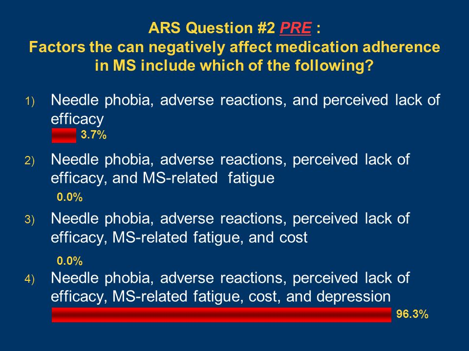 ARS Question #2 PRE : Factors the can negatively affect medication adherence in MS include which of the following? 1) Needle phobia, adverse reactions