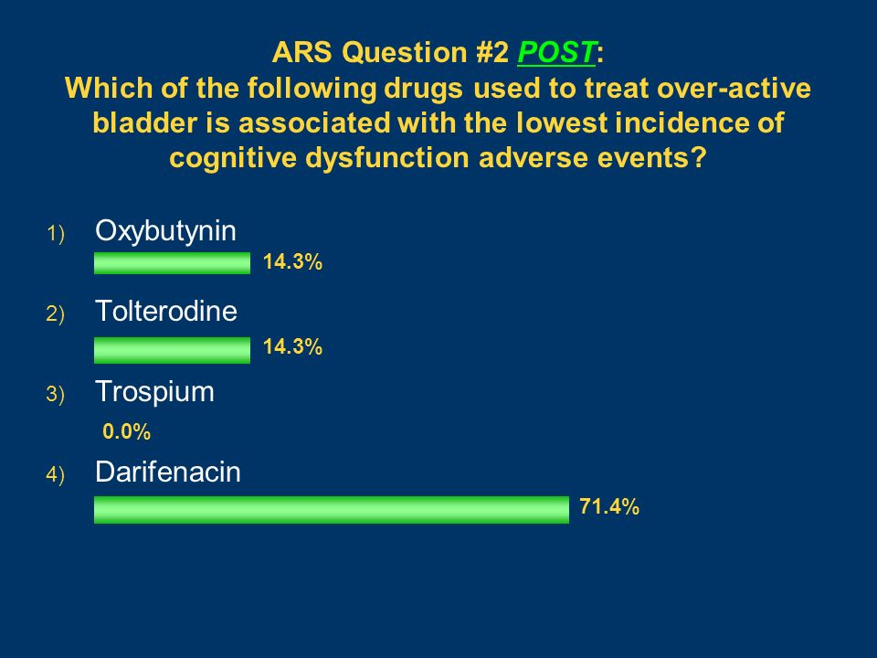 ARS Question #2 POST: Which of the following drugs used to treat over-active bladder is associated with the lowest incidence of cognitive dysfunction
