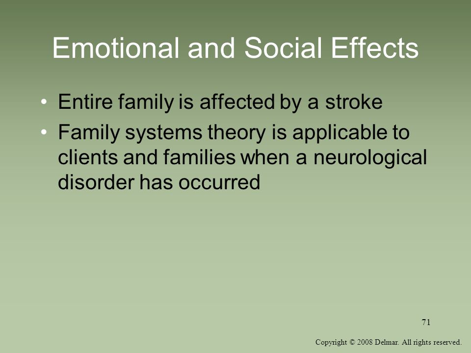 Copyright © 2008 Delmar. All rights reserved. 71 Emotional and Social Effects Entire family is affected by a stroke Family systems theory is applicabl