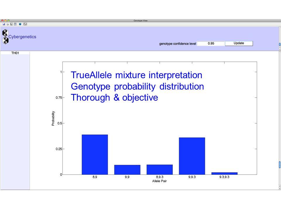 TrueAllele mixture interpretation Genotype probability distribution Thorough & objective