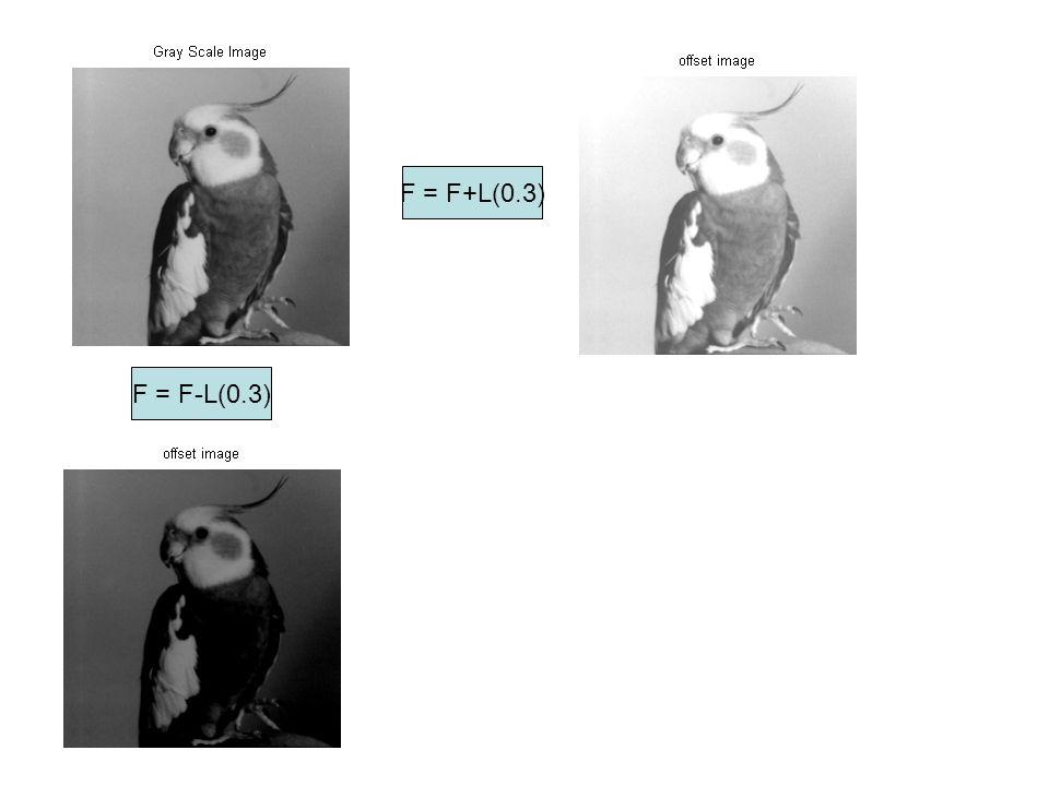 F = F+L(0.3) F = F-L(0.3)