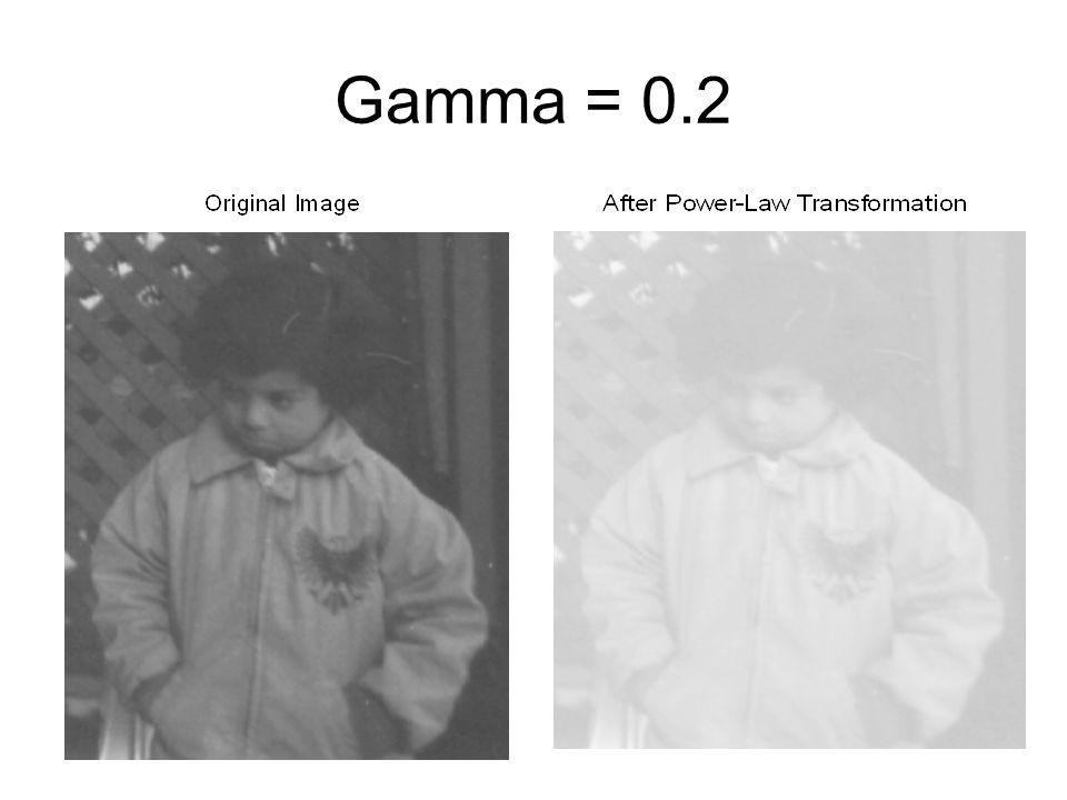 Gamma = 0.2