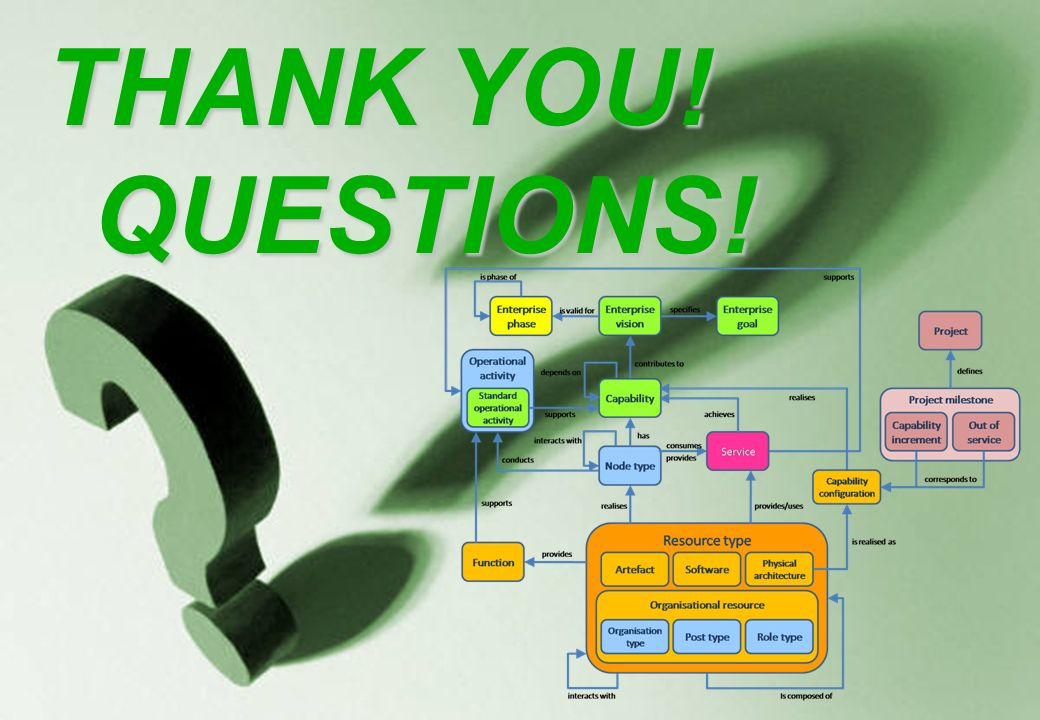 HEADQUARTERS 24 THANK YOU! QUESTIONS!