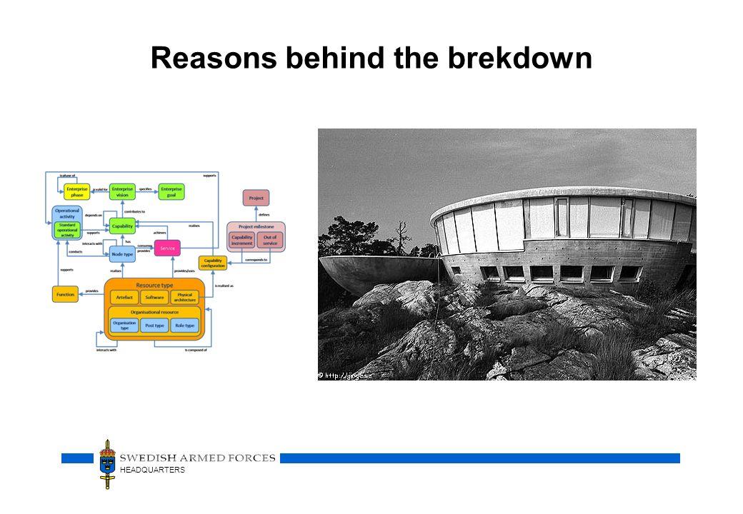 HEADQUARTERS Reasons behind the brekdown