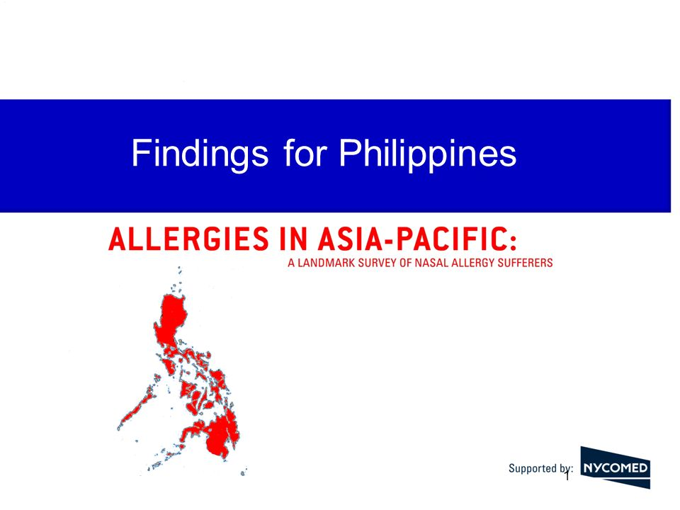 Findings for Australia Findings for Philippines 1