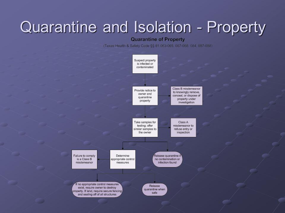 Quarantine and Isolation - Property