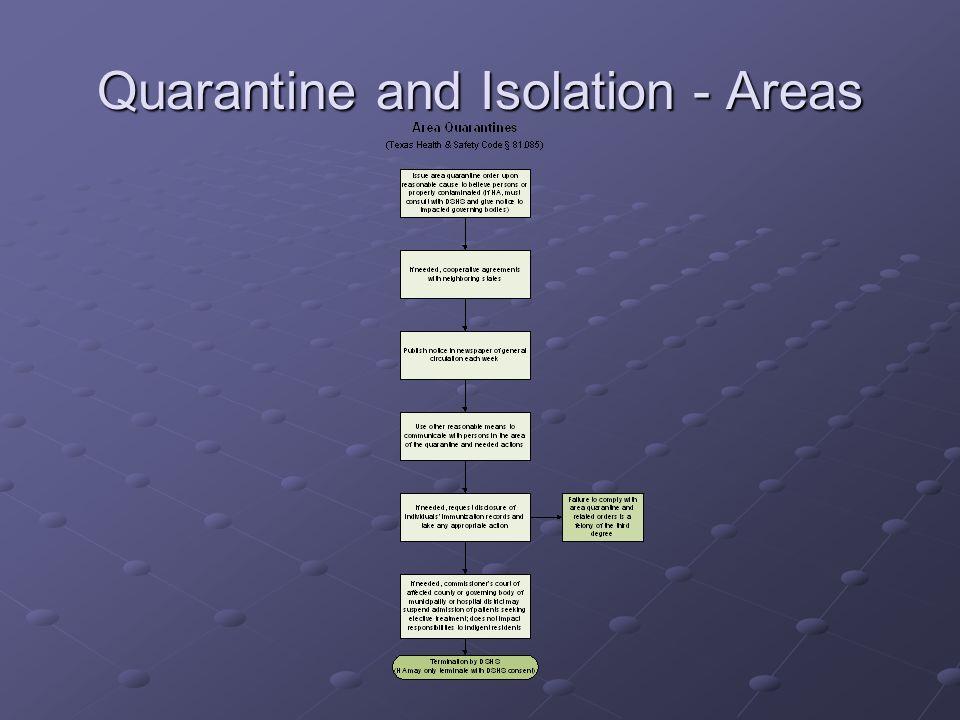 Quarantine and Isolation - Areas