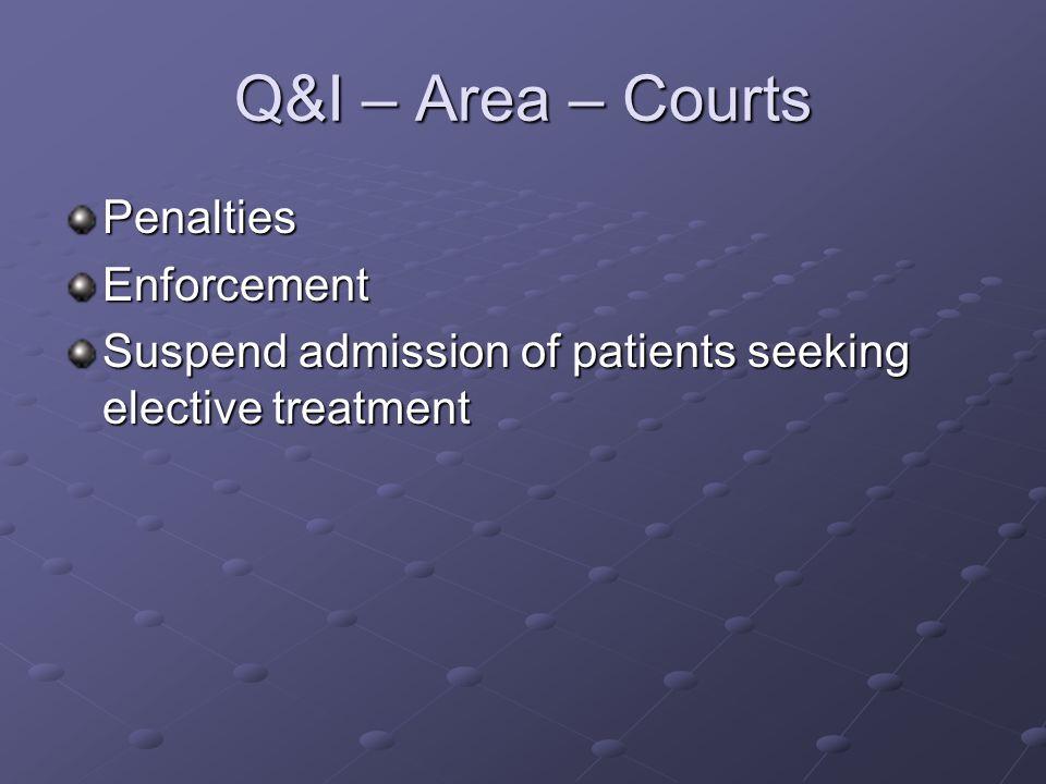 Q&I – Area – Courts PenaltiesEnforcement Suspend admission of patients seeking elective treatment