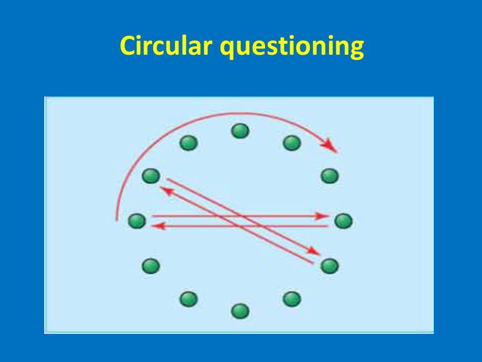 Circular questioning