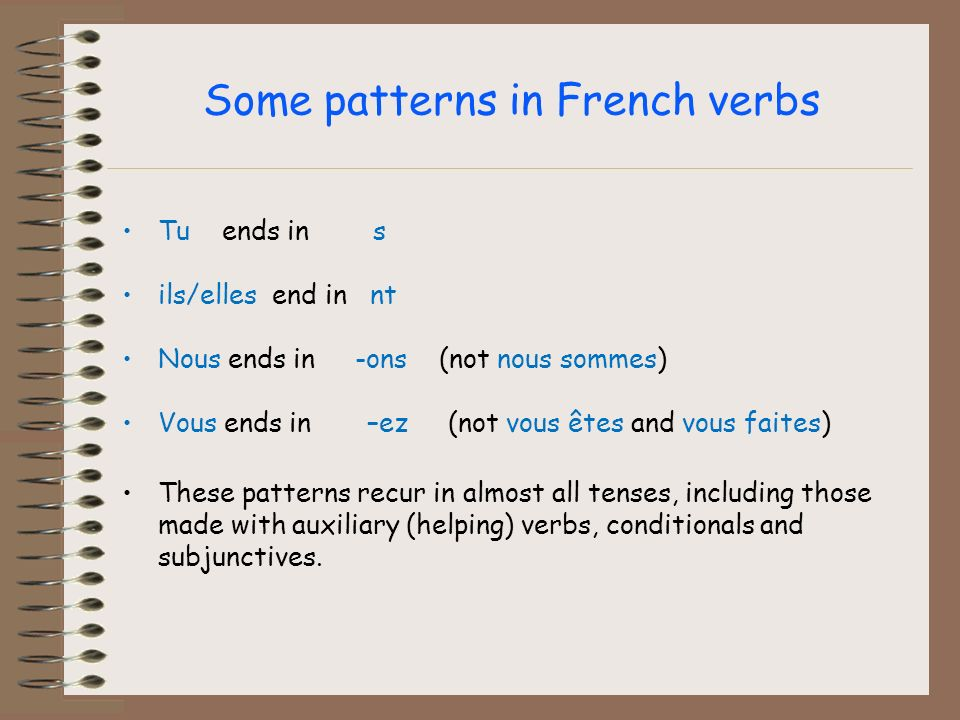Some patterns in French verbs Tu ends in s ils/elles end in nt Nous ends in -ons (not nous sommes) Vous ends in –ez (not vous êtes and vous faites) These patterns recur in almost all tenses, including those made with auxiliary (helping) verbs, conditionals and subjunctives.