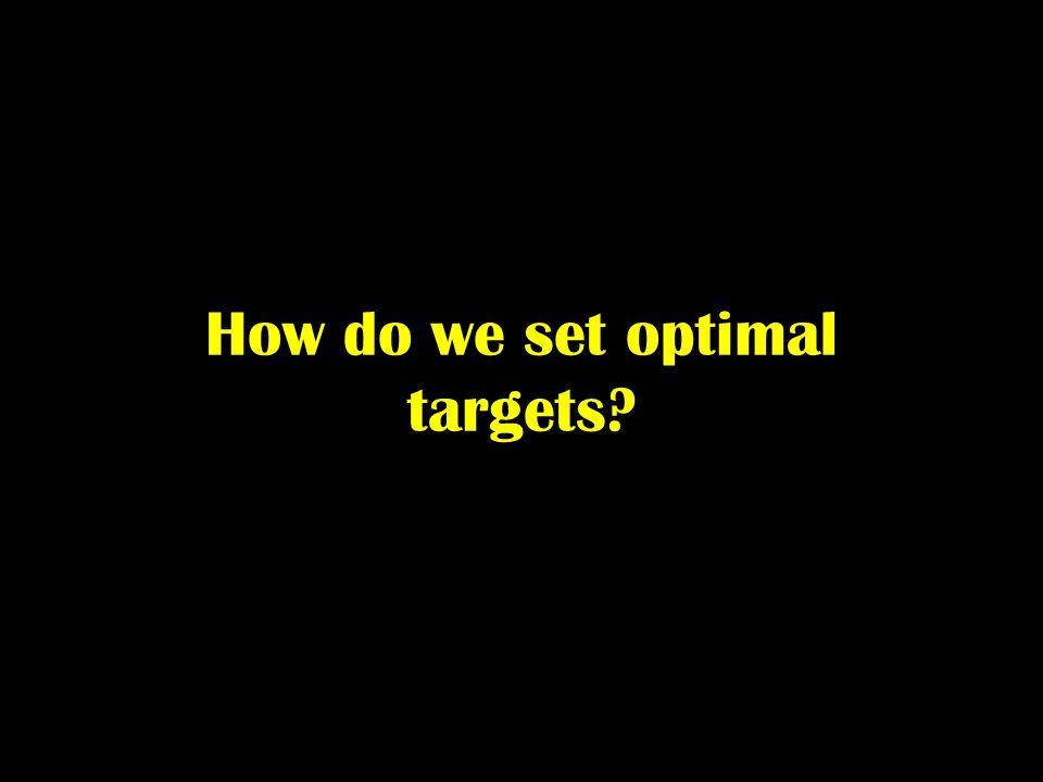 How do we set optimal targets?