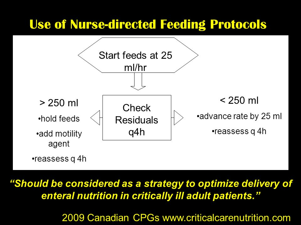 Use of Nurse-directed Feeding Protocols Start feeds at 25 ml/hr Check Residuals q4h > 250 ml hold feeds add motility agent reassess q 4h < 250 ml adva