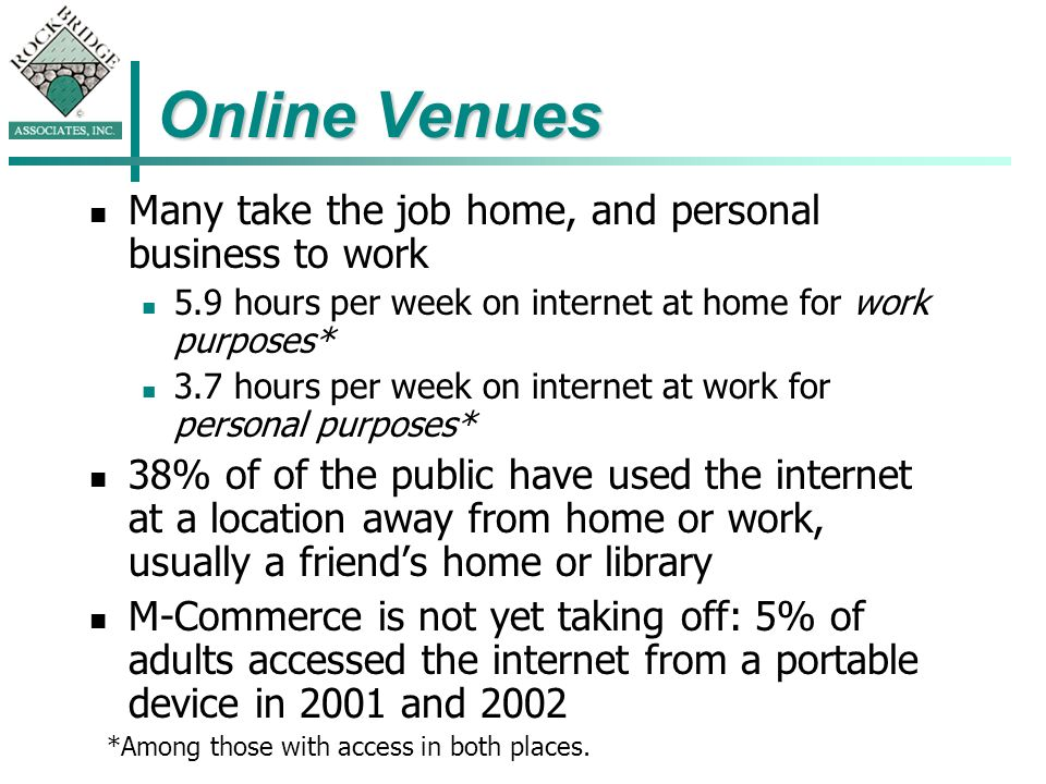 Online Venues Many take the job home, and personal business to work 5.9 hours per week on internet at home for work purposes* 3.7 hours per week on internet at work for personal purposes* 38% of of the public have used the internet at a location away from home or work, usually a friends home or library M-Commerce is not yet taking off: 5% of adults accessed the internet from a portable device in 2001 and 2002 *Among those with access in both places.