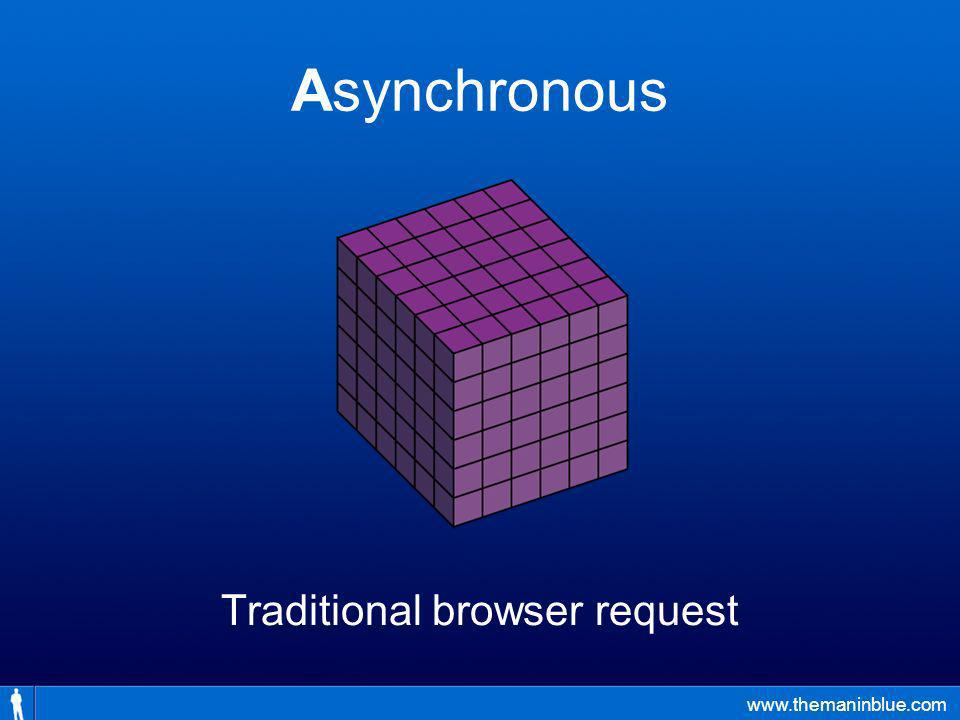 www.themaninblue.com Asynchronous Traditional browser request