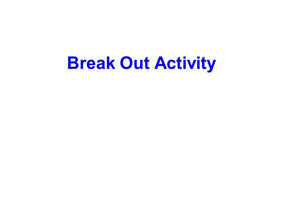 Break Out Activity