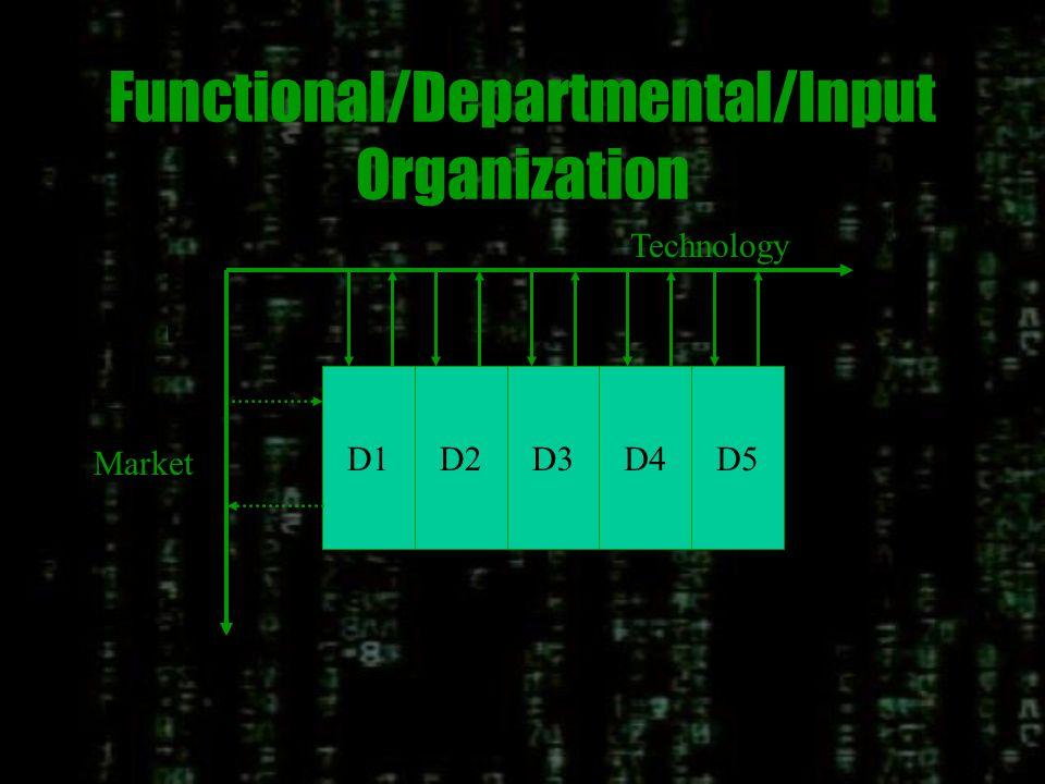 The Process of Innovation Technology Market Innovation Input Output